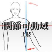 関節可動域 (上肢)